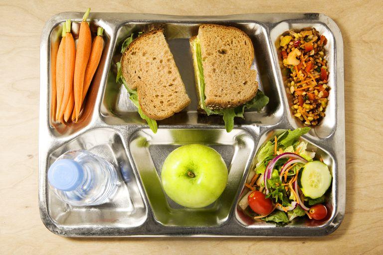 Healthy Lunch Diet